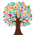 Year of Inclusion - inclusion tree image